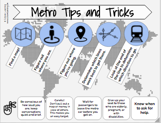 Cards With Subway Map.Poster Map Task Cards For The Metro Subway French Travel Lesson For Inb