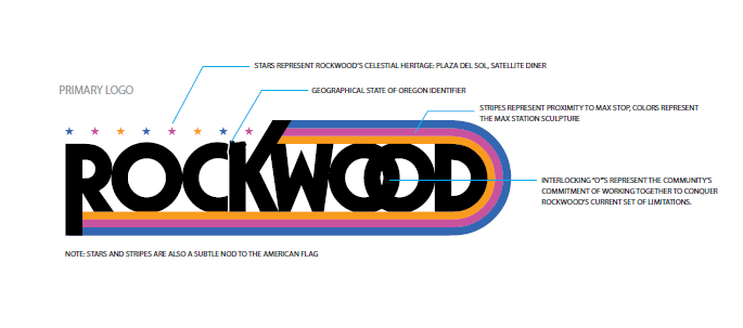 Rockwood Logo and Description.PNG