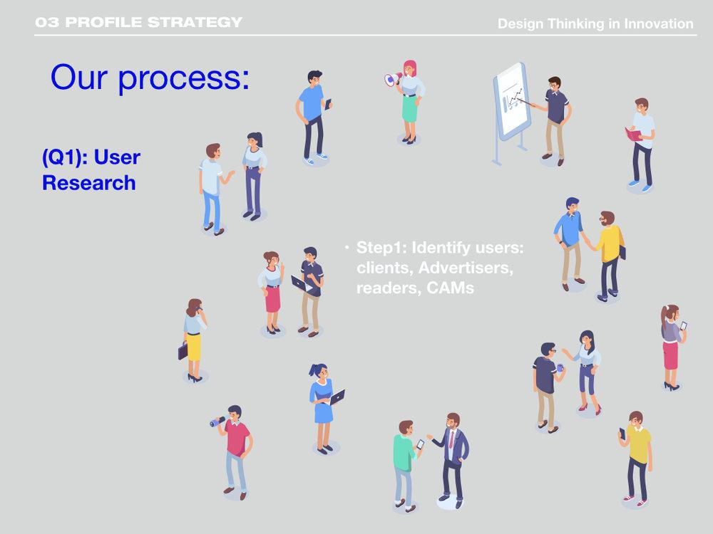 Innovation presentation_7.6.017.jpeg