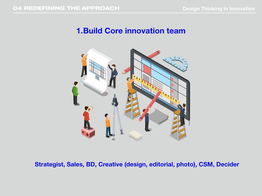 Innovation presentation_7.6.029.jpeg