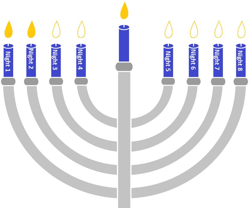 Hanukkah 2 Candles.png