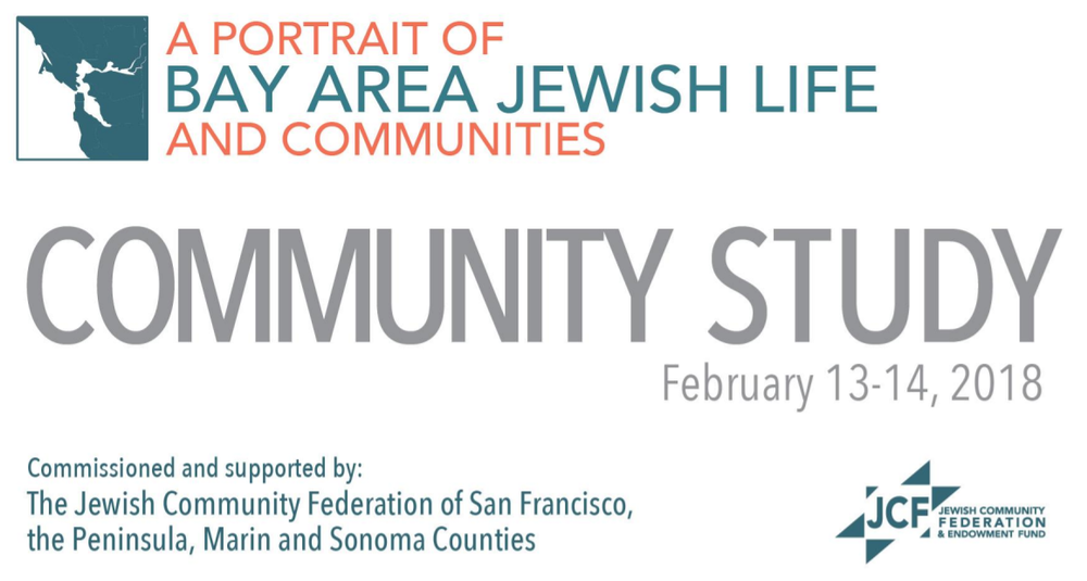 Image Credit: JewishDataBank.org