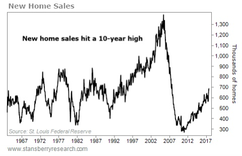 New Home Sales.jpeg
