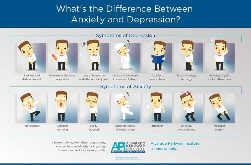 ALVARADO-PARKWAY-INST-depression-and-anxiety.jpg