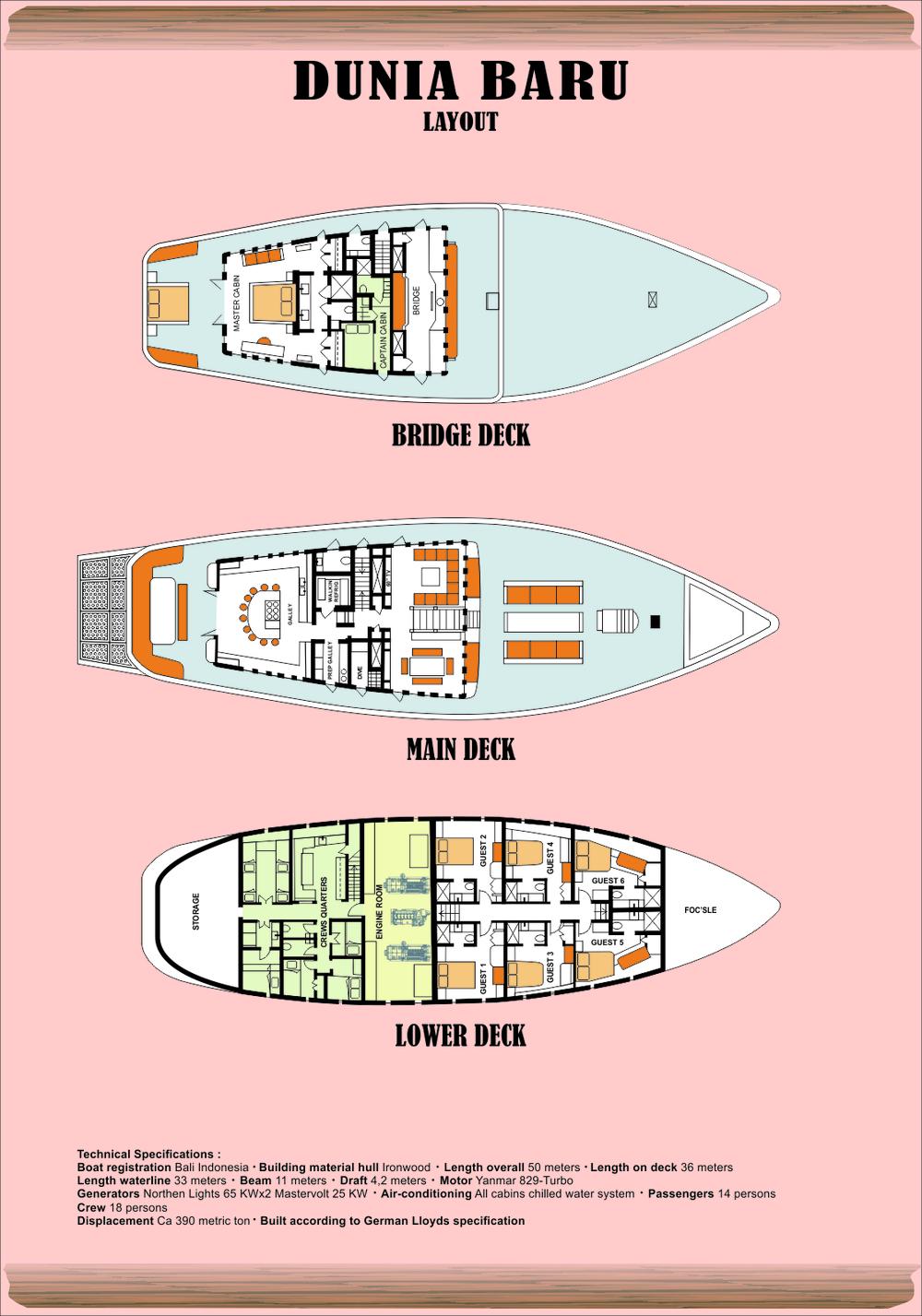 Яхта DUNIA BARU