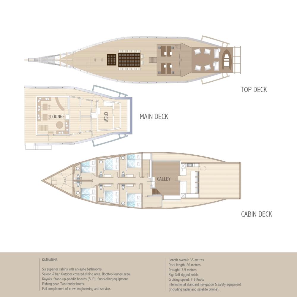 Яхта KATHARINA