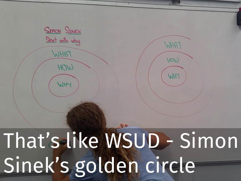 20150102 0121 That's like WSUD - Simon Sinek's golden circle.jpg