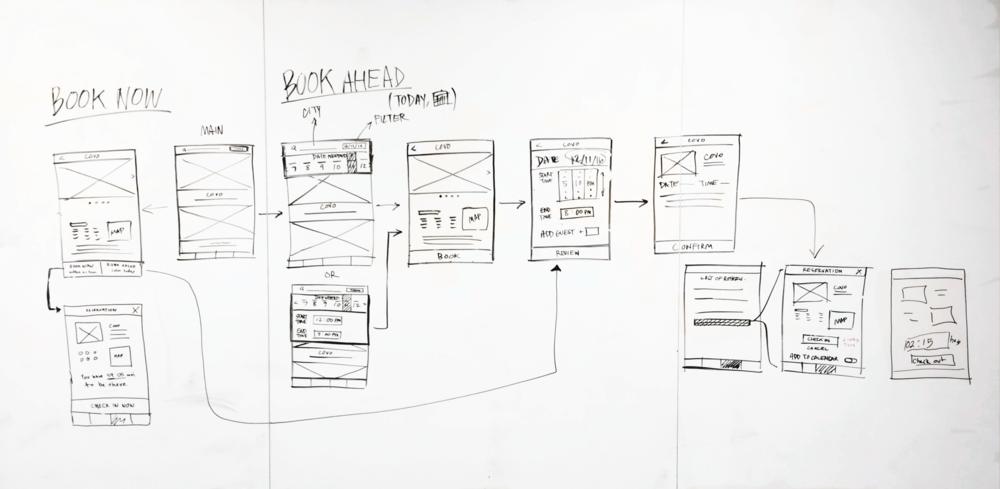 Design studio, Team 2 (the team I was on)
