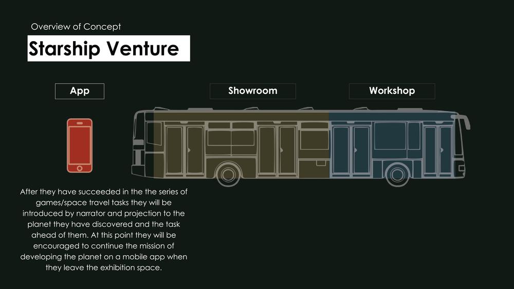 starship venture-07.png