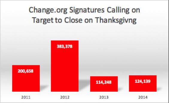 thanksgiving-signatures
