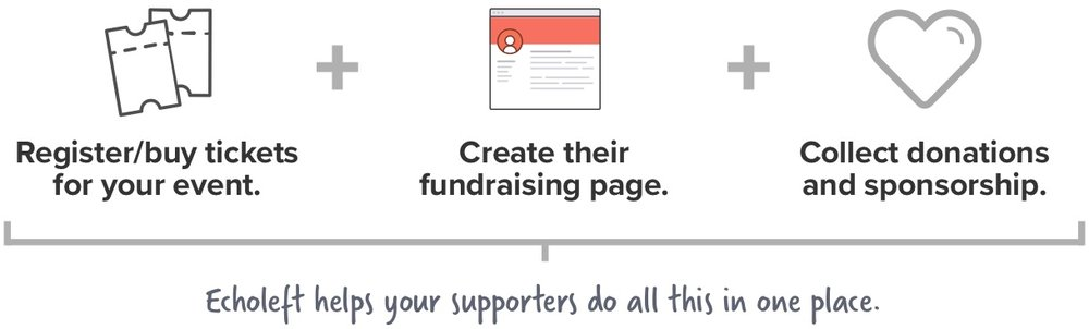 Echoleft helps your supporters register for your event, create their fundraising page and collect donations and sponsorships.
