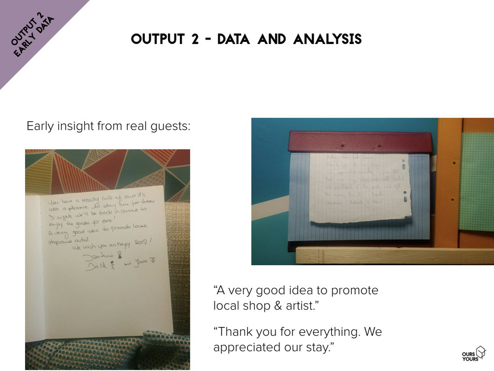 OursYours Report Part 2 - Data and Analysis.014.jpeg