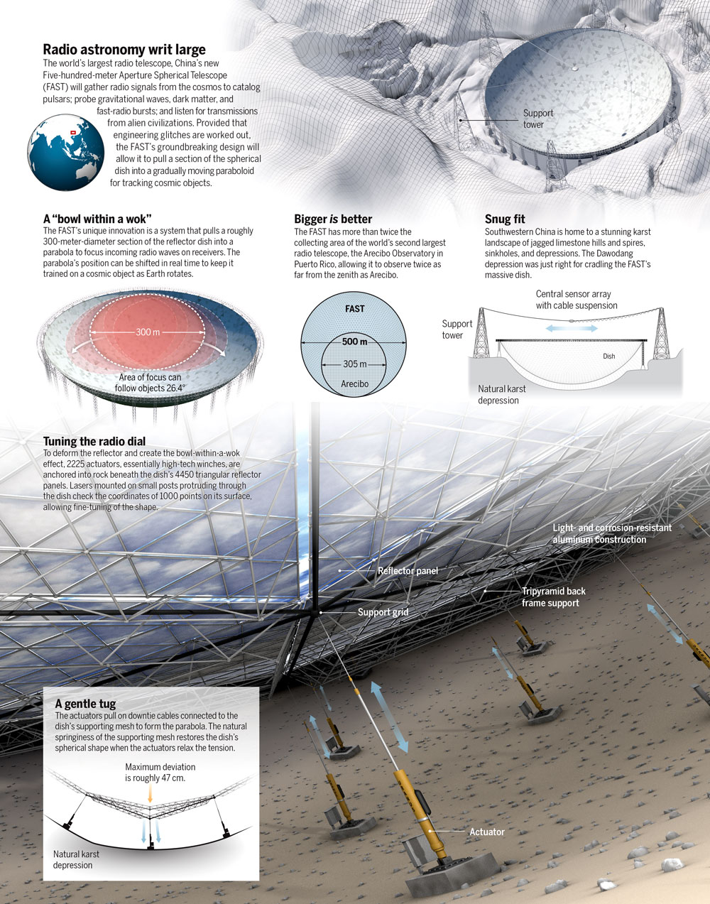 0930NewsFeatures_FASTtelescope_Graphic-(1).jpg