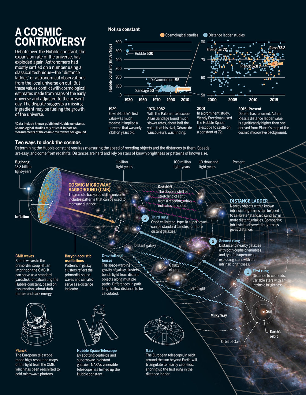 0310_Hubble_graphic.jpg