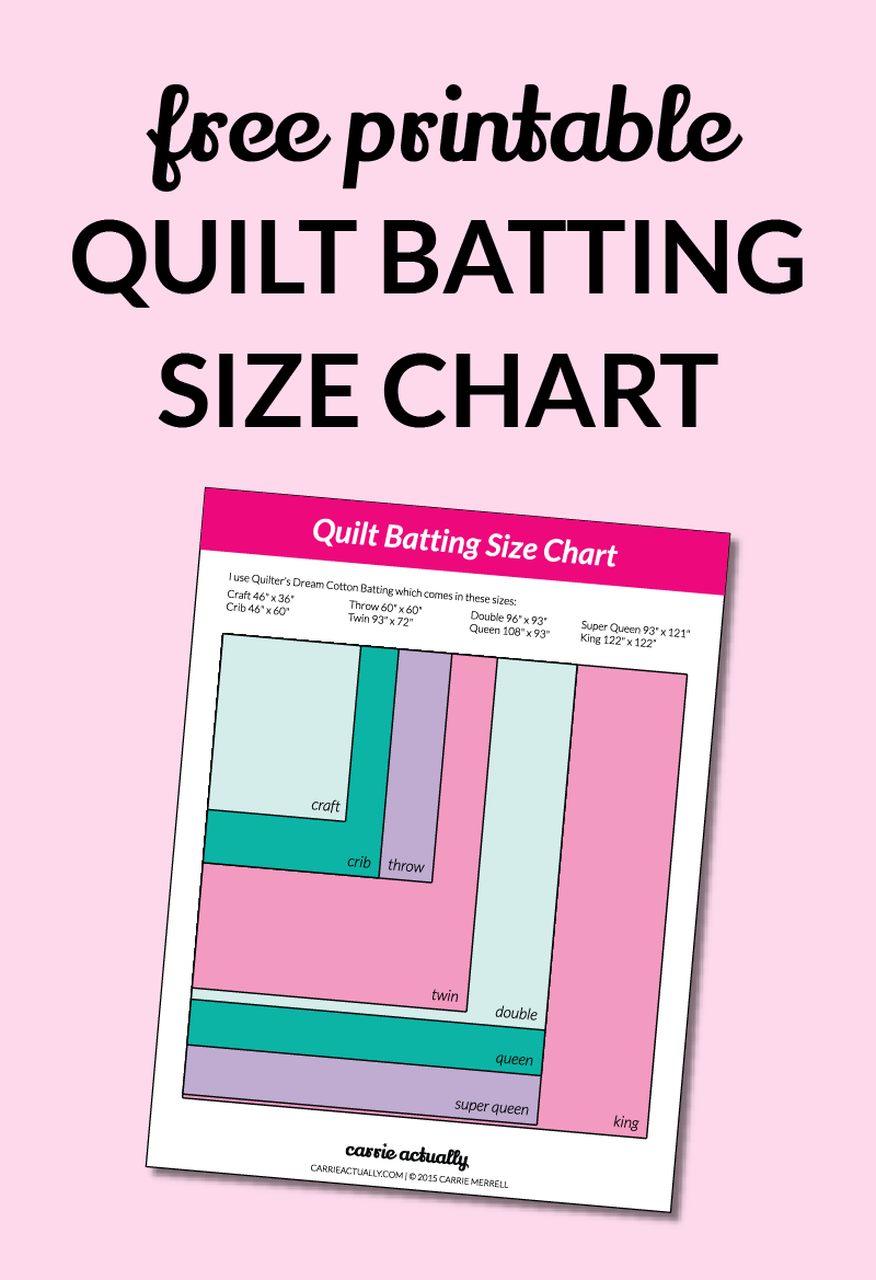 image relating to Printable Quilt Size Chart identify Quilt Batting Sizing Chart Carrie Truly by means of Carrie Merrell