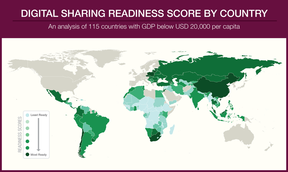 Digital Sharing Readiness Score by COuntry