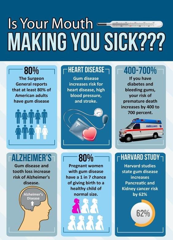 gum disease = heart disease.jpg