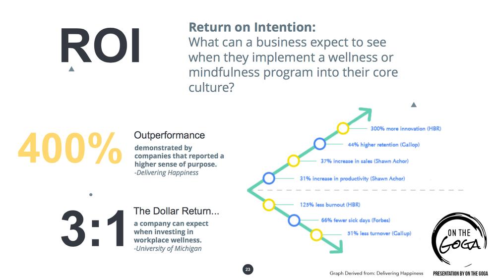 From On the Goga's Mindful Leadership Presentation: 'Mindfulness for the Entrepreneur' at Drexel University in Philadelphia, PA