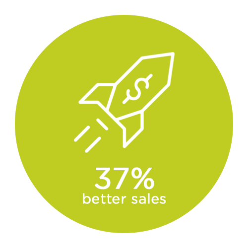 best workshops for sales teams to improve productivity