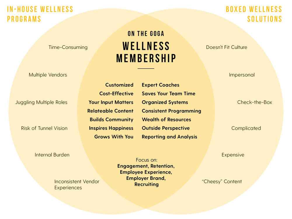 Wellness-Corporate-Philadelphia-mindfulness.jpg