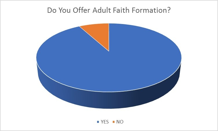 adult faith form.jpg