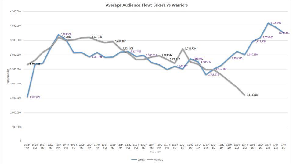 Battle for Audience Retention (8).jpg