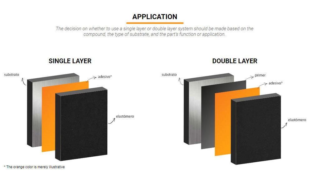 ChemSpec, Ltd. distributor for Chemitac brand adhesives