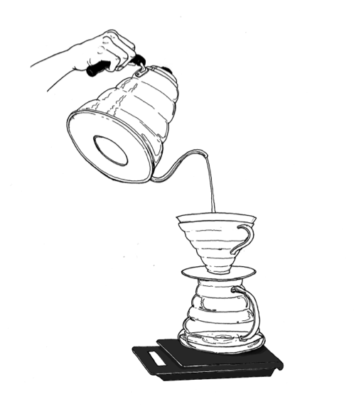Pour Over (V60) - What you'll need: Coffee, pour over cone, filter (preferably Hario), hot water, scale, timerCoffee: 26 grams Grind: Medium-FineBrew Time: 3:30 minutes