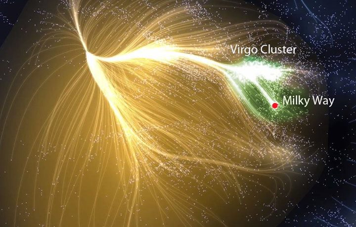 Laniakea Supercluster.png