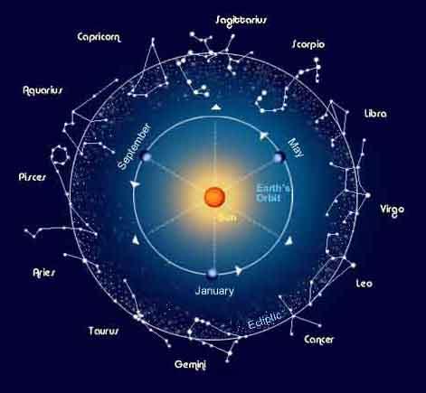 zodiac_circle.jpg