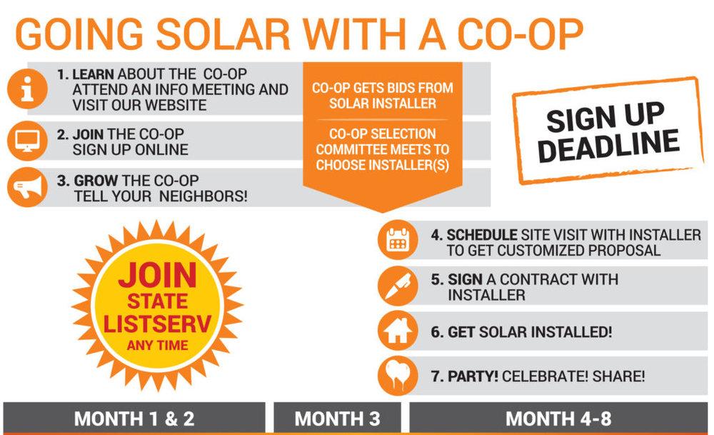 Solar_Coop_Florida