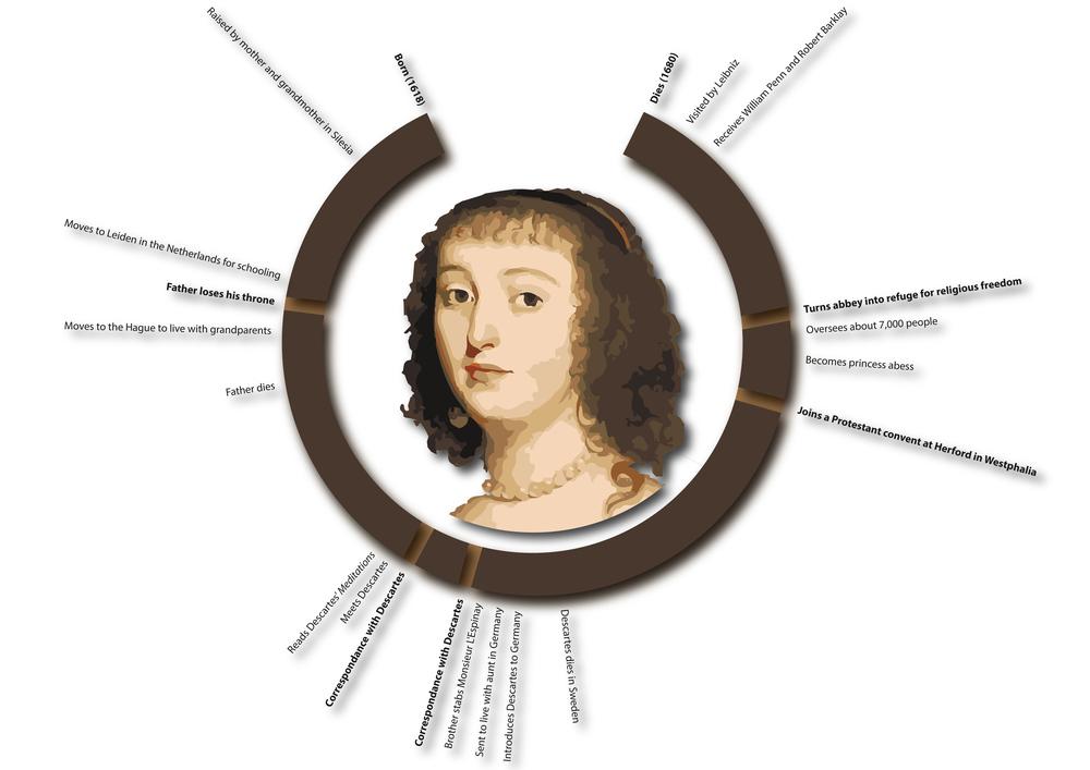 Elisabeth of Bohemia-01.jpg