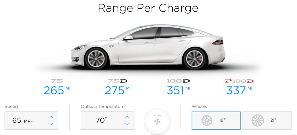 Battery, range and settings.