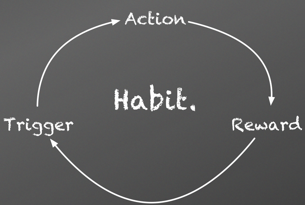 Habit Loop.png