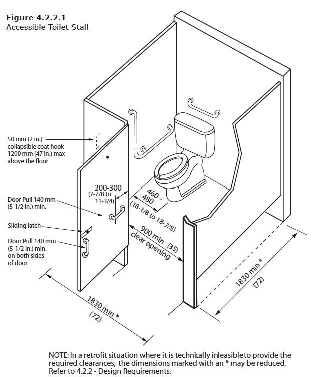 dimensions of disabled toilet. Handicap Bathroom Door Regulations Restroom Size U0026 Minimum  For Sc 1 St Interior DESIGN IDEAS Doorway Pinterest