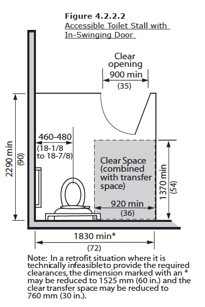 Superb Handicapped Door Dimensions \\\\u0026 Full Size Of Bathroom  Vanities:awesome Standardcab