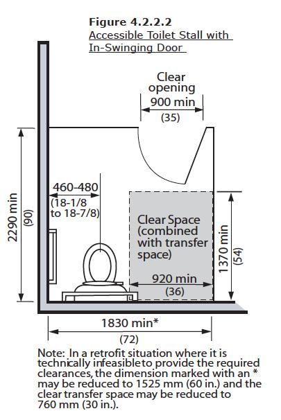 Superb Handicapped Door Dimensions \\\\u0026 Full Size Of Bathroom  Vanities:awesome Standardcab