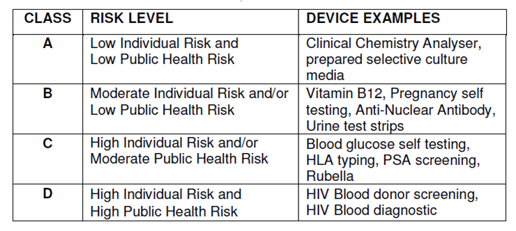 ivd risk classification.png