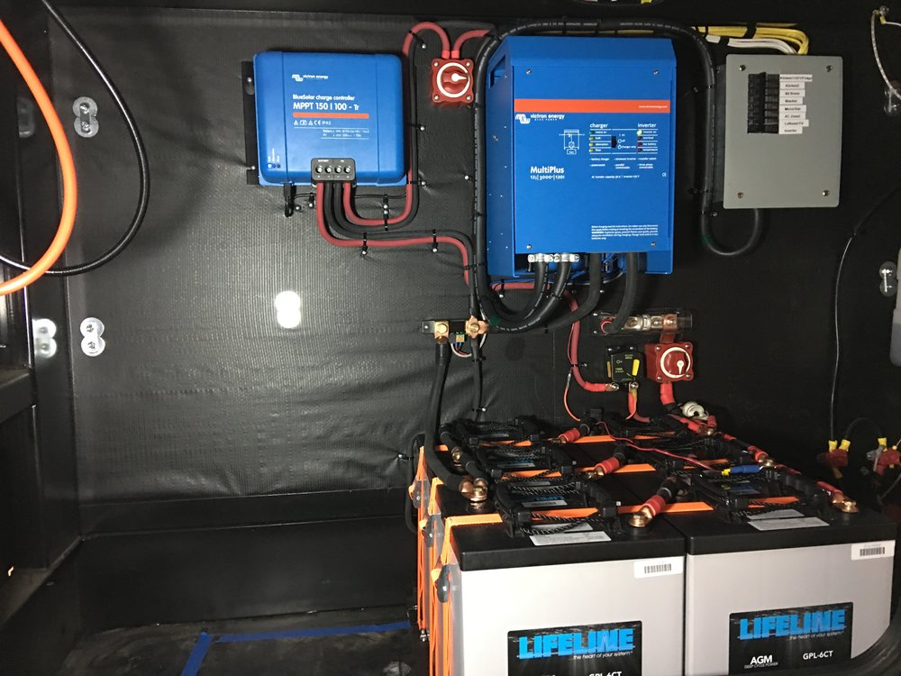 Inverter, Charge controller & Batteries