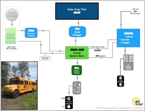 Mad Jax Inverter Wiring Diagram on