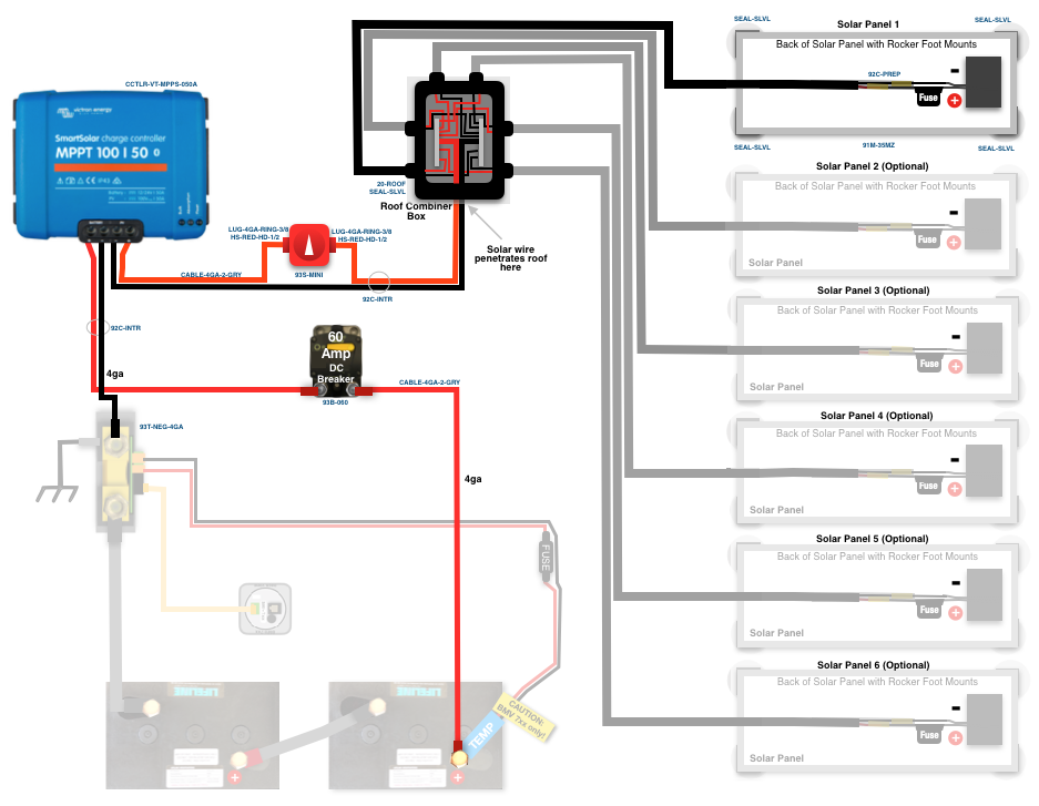 airstream camper wiring diagram solar conversions for airstream trailers solar for airstream  airstream trailers