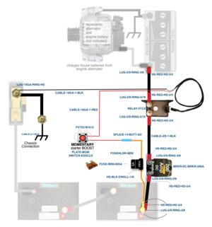 230a alternator charger kit (agm battery)