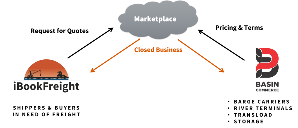Marketplace_Overview.png