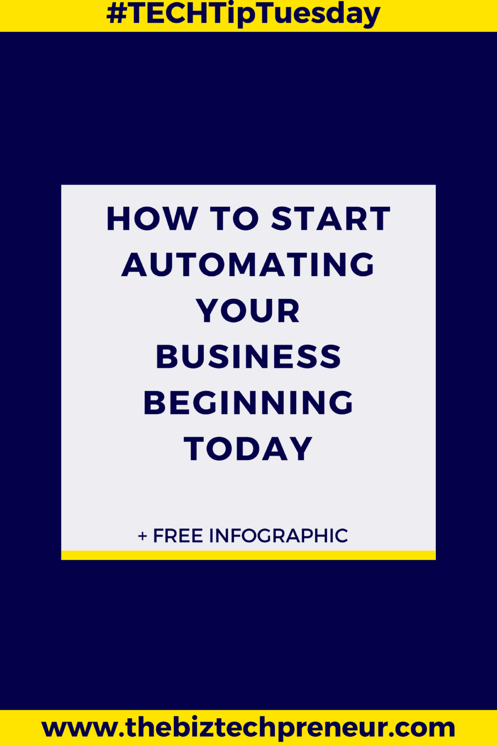 How to start automating your business beginning today + fee infographic