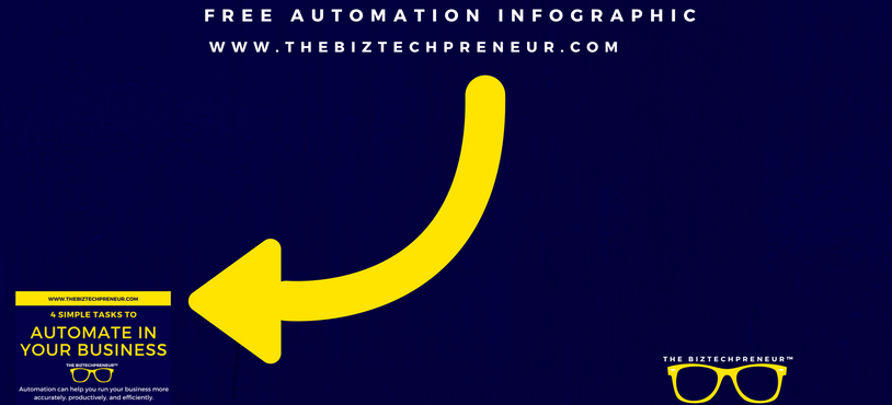 Free automation infographic