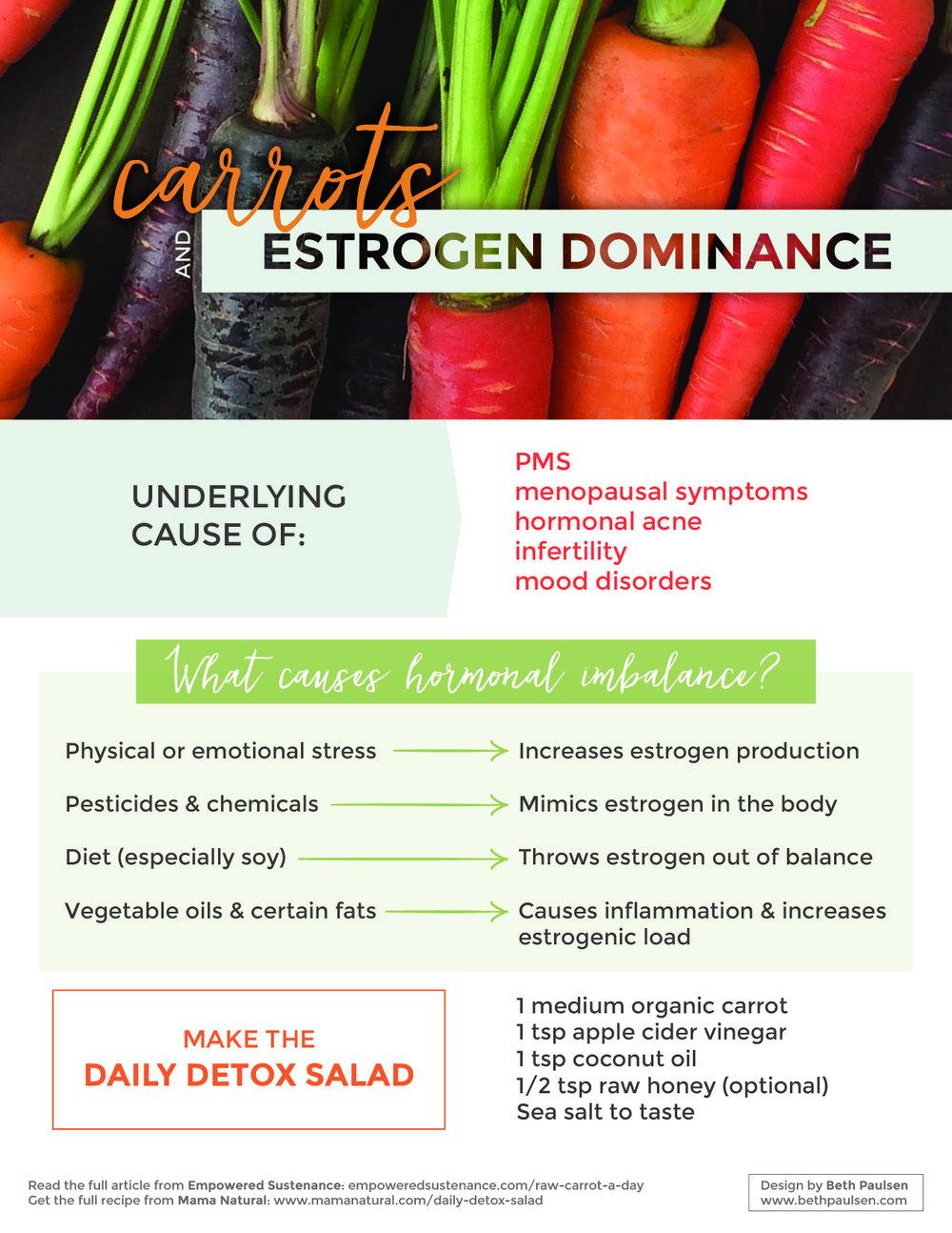 Carrot-info.jpg