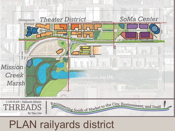 Threads: SF Caltrain Railyards Redevelopment