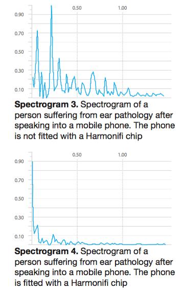 Spectrogram.png