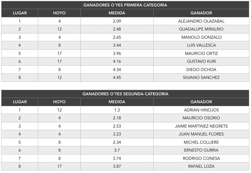RESULTADOS 2.png