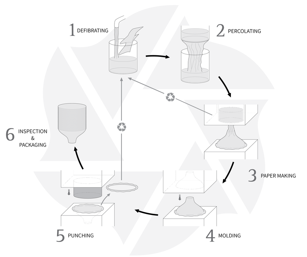 Production_Process for web-01.png